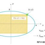 ラグランジュの未定乗数法