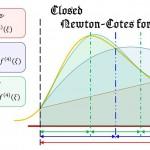 等間隔の分点における数値積分