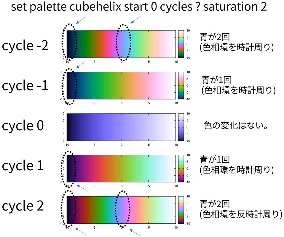 cycle_cubehelix_c