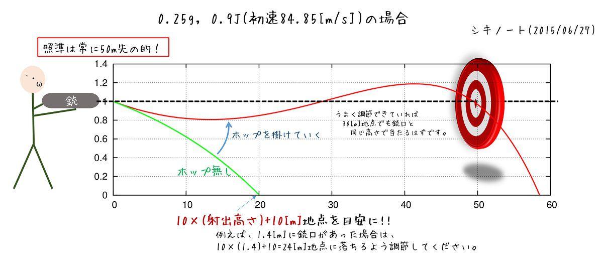 調節方法_c
