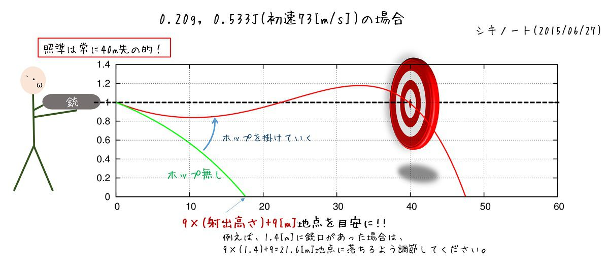 調節方法m0200533J_c