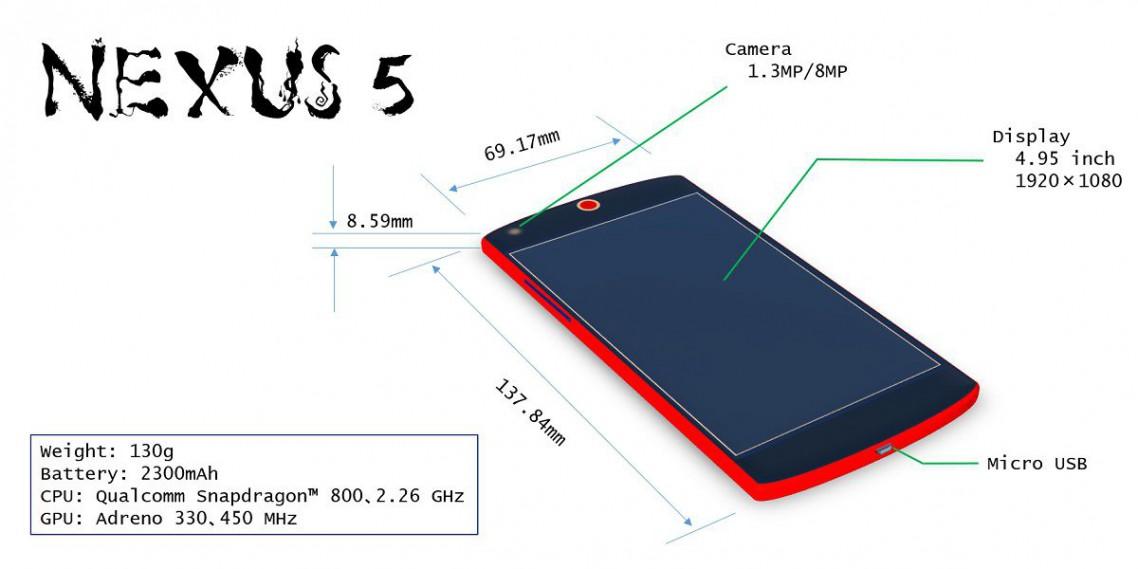 Nexus5の購入とセルスタンバイ問題の解決