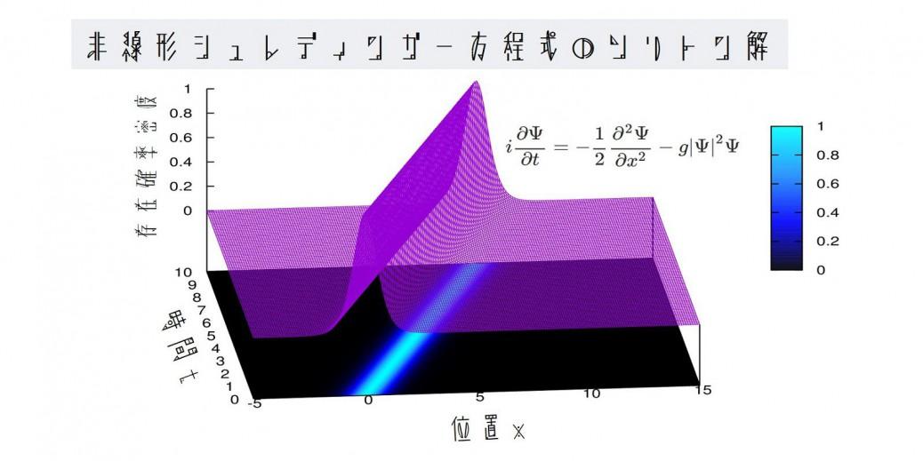 非線形Schrödinger方程式のソリトン解