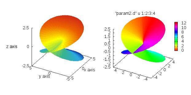 Riemann_compare2_c