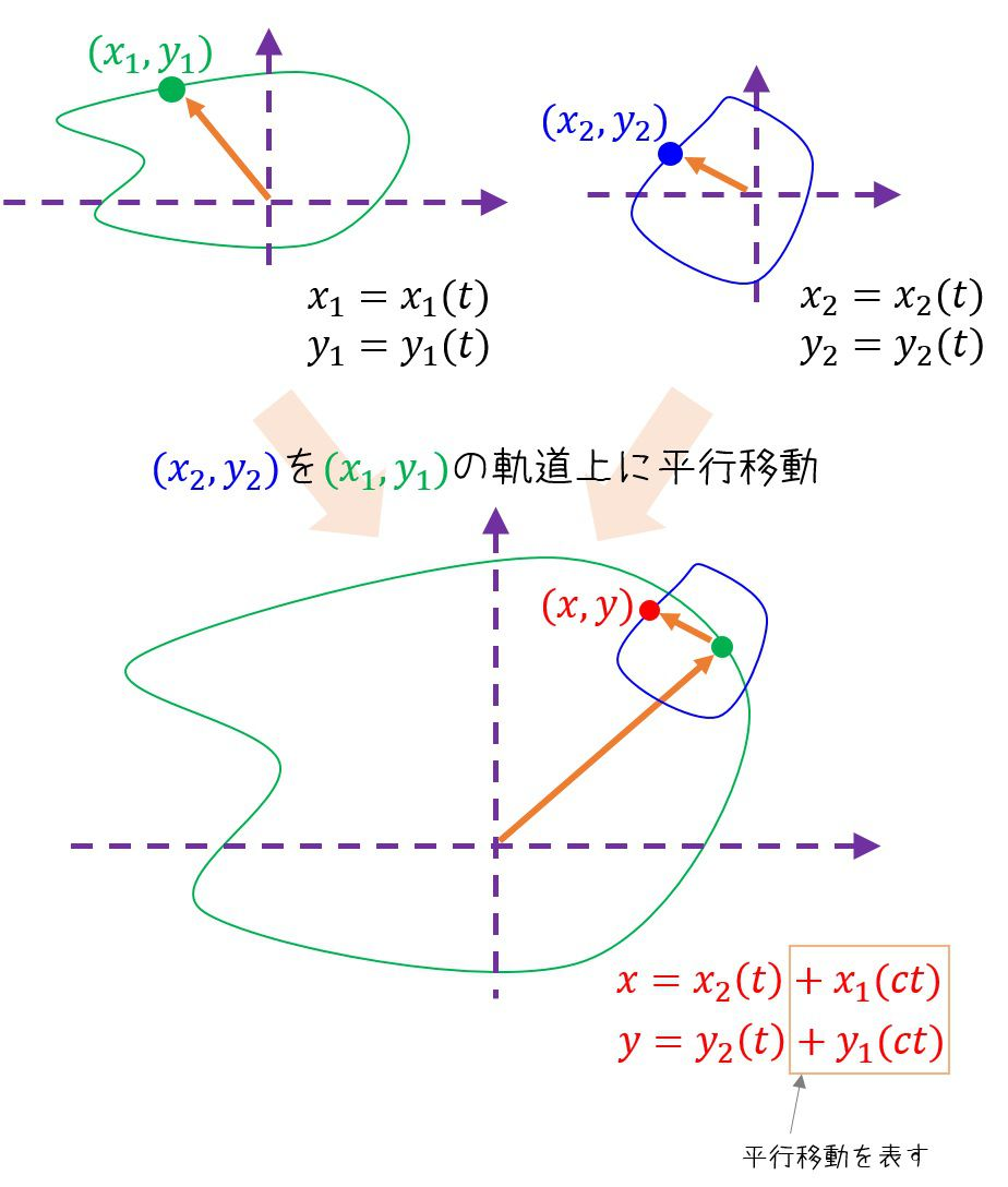 spirograph_any_c