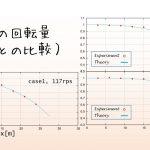 BB弾の回転量について(実験との比較)