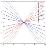 線とグラデーション(gnuplot)