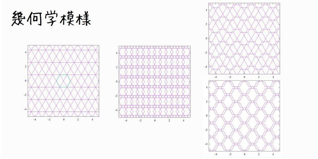 幾何学模様(gnuplot)
