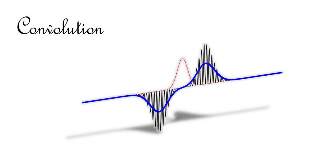 離散フーリエ変換と畳み込みの計算