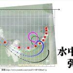 水中下でのBB弾の弾道計算