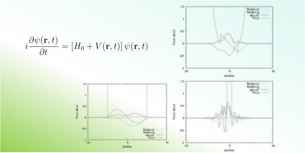 1次元時間依存シュレーディンガー方程式の高精度な数値解法