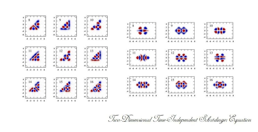 2次元時間依存しないシュレーディンガー方程式の数値解法