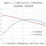 流速チューン?設定におけるホップ量と初速の変化