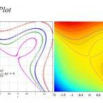 陰関数の等高線を数値計算で求める